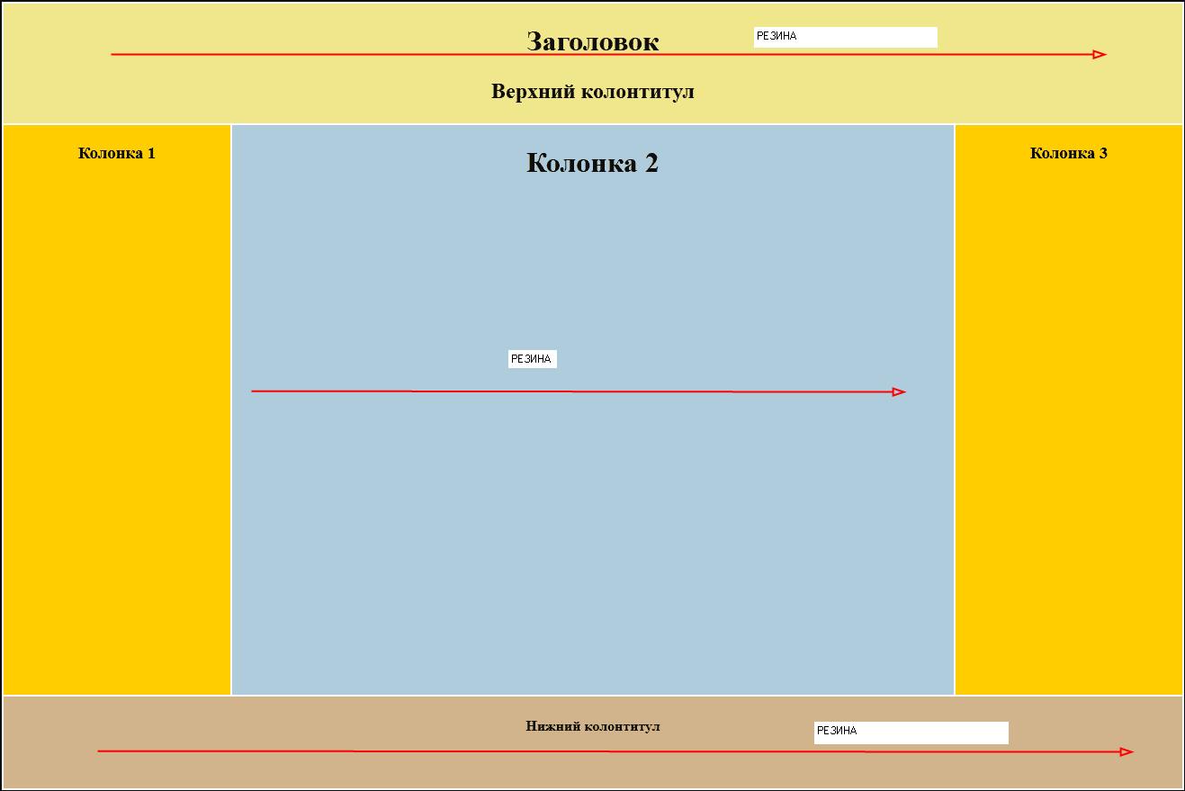 Как подключить стационарный телефон к линии связи, подсоединяем провода 58